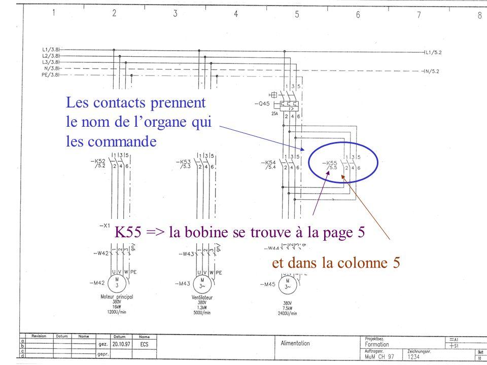 Les contacts prennent le nom de lorgane qui les commande K55 => la bobine se trouve à la page 5 et dans la colonne 5