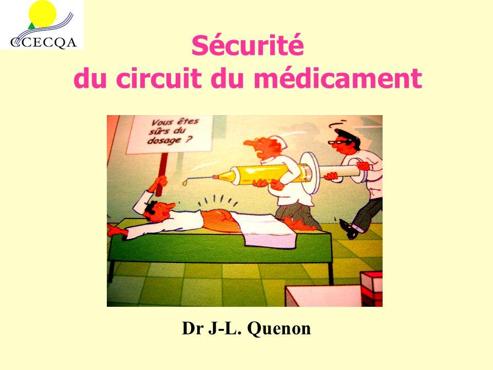 Sécurité du circuit du médicament Dr J-L. Quenon
