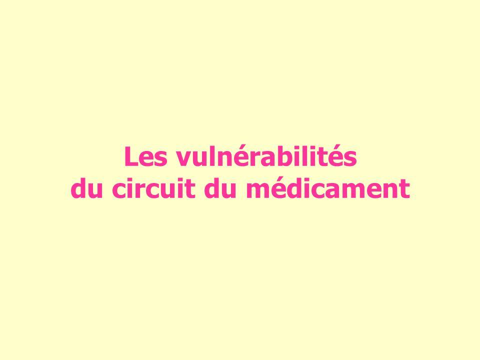 Les vulnérabilités du circuit du médicament