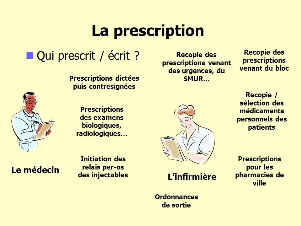 La prescription Qui prescrit / écrit .