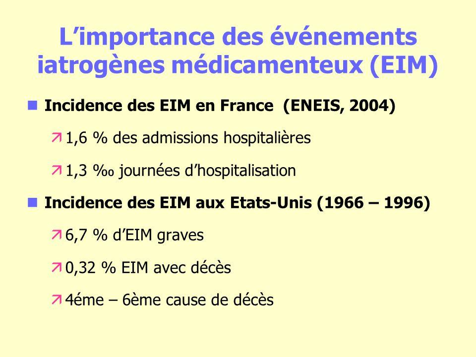 Limportance des événements iatrogènes médicamenteux (EIM) Incidence des EIM en France (ENEIS, 2004) ä1,6 % des admissions hospitalières ä1,3 journées dhospitalisation Incidence des EIM aux Etats-Unis (1966 – 1996) ä6,7 % dEIM graves ä0,32 % EIM avec décès ä4éme – 6ème cause de décès