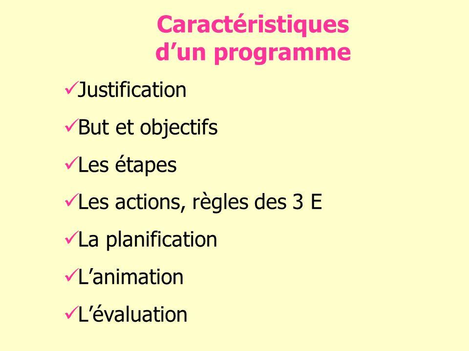 Caractéristiques dun programme Justification But et objectifs Les étapes Les actions, règles des 3 E La planification Lanimation Lévaluation