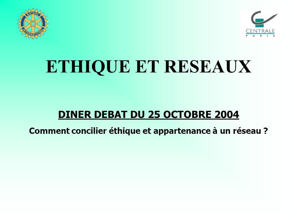 ETHIQUE ET RESEAUX DINER DEBAT DU 25 OCTOBRE 2004 Comment concilier éthique et appartenance à un réseau