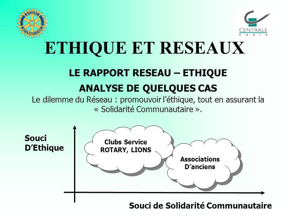 ETHIQUE ET RESEAUX LE RAPPORT RESEAU – ETHIQUE ANALYSE DE QUELQUES CAS Le dilemme du Réseau : promouvoir léthique, tout en assurant la « Solidarité Co