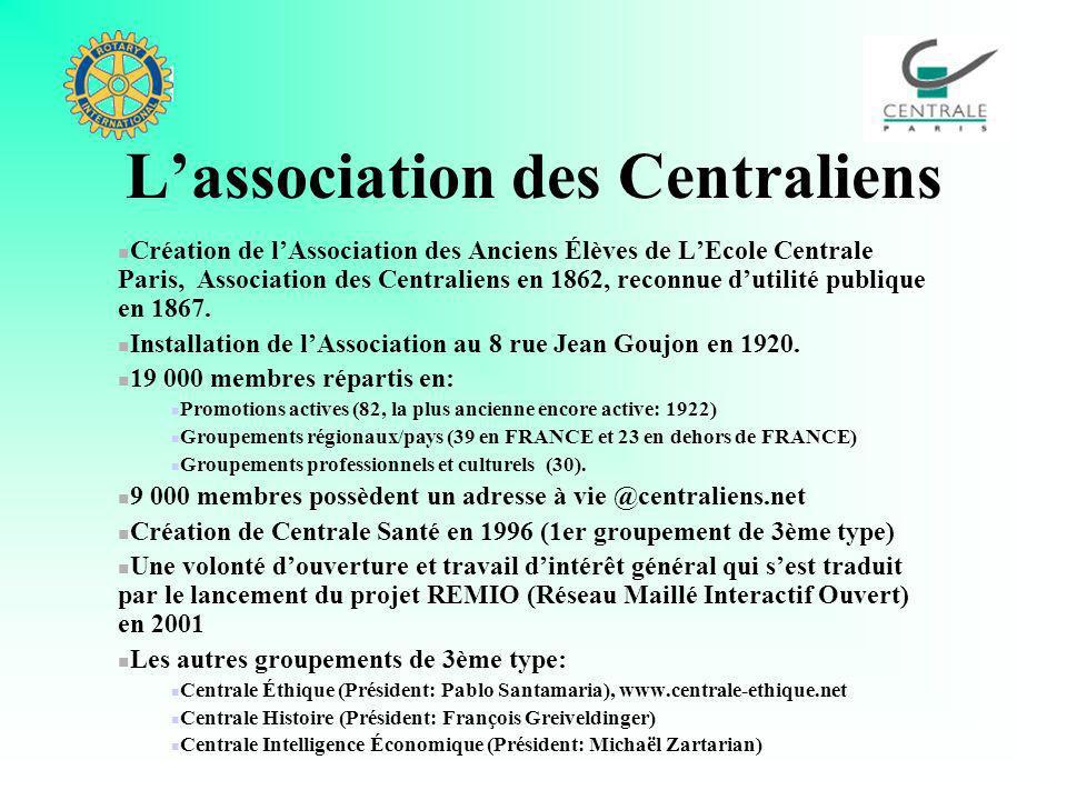 Lassociation des Centraliens Création de lAssociation des Anciens Élèves de LEcole Centrale Paris, Association des Centraliens en 1862, reconnue dutilité publique en 1867.