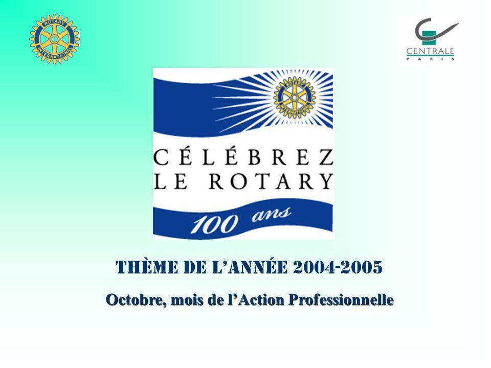 Thème de lannée 2004-2005 Octobre, mois de lAction Professionnelle