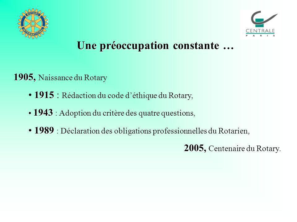 Une préoccupation constante … 1905, 1905, Naissance du Rotary 1915 1915 : Rédaction du code déthique du Rotary, 1943 1943 : Adoption du critère des qu