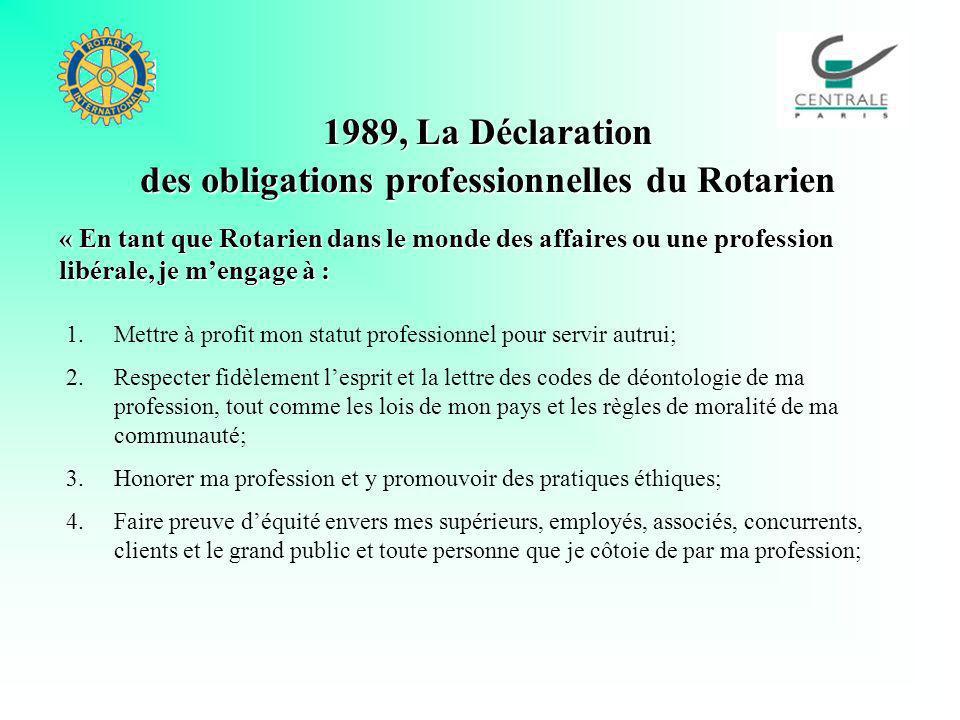 1989, La Déclaration des obligations professionnelles du Rotarien 1.Mettre à profit mon statut professionnel pour servir autrui; 2.Respecter fidèlement lesprit et la lettre des codes de déontologie de ma profession, tout comme les lois de mon pays et les règles de moralité de ma communauté; 3.Honorer ma profession et y promouvoir des pratiques éthiques; 4.Faire preuve déquité envers mes supérieurs, employés, associés, concurrents, clients et le grand public et toute personne que je côtoie de par ma profession; « En tant que Rotarien dans le monde des affaires ou une profession libérale, je mengage à :