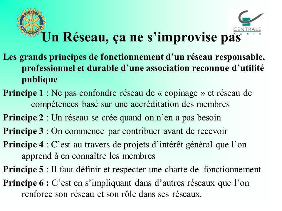 Un Réseau, ça ne simprovise pas Les grands principes de fonctionnement dun réseau responsable, professionnel et durable dune association reconnue duti