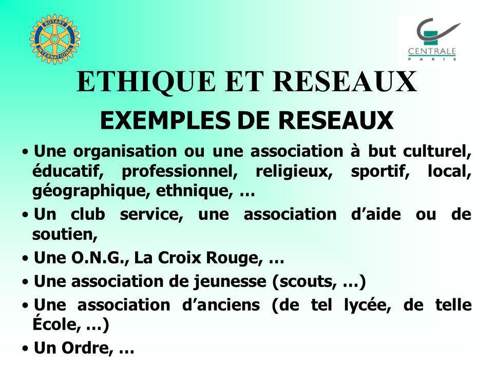 ETHIQUE ET RESEAUX EXEMPLES DE RESEAUX Une organisation ou une association à but culturel, éducatif, professionnel, religieux, sportif, local, géograp
