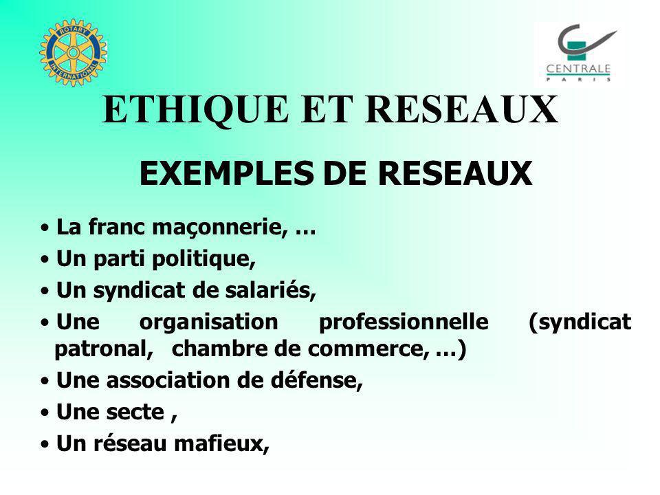 ETHIQUE ET RESEAUX EXEMPLES DE RESEAUX La franc maçonnerie, … Un parti politique, Un syndicat de salariés, Une organisation professionnelle (syndicat