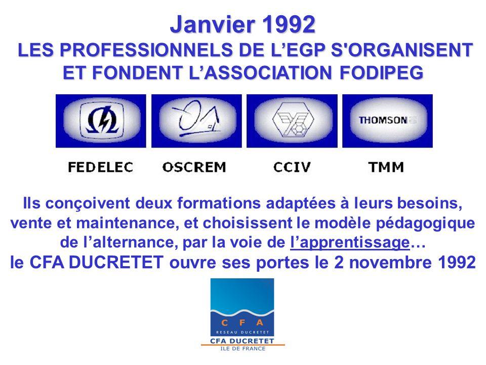 Janvier 1992 LES PROFESSIONNELS DE LEGP S'ORGANISENT ET FONDENT LASSOCIATION FODIPEG Ils conçoivent deux formations adaptées à leurs besoins, vente et