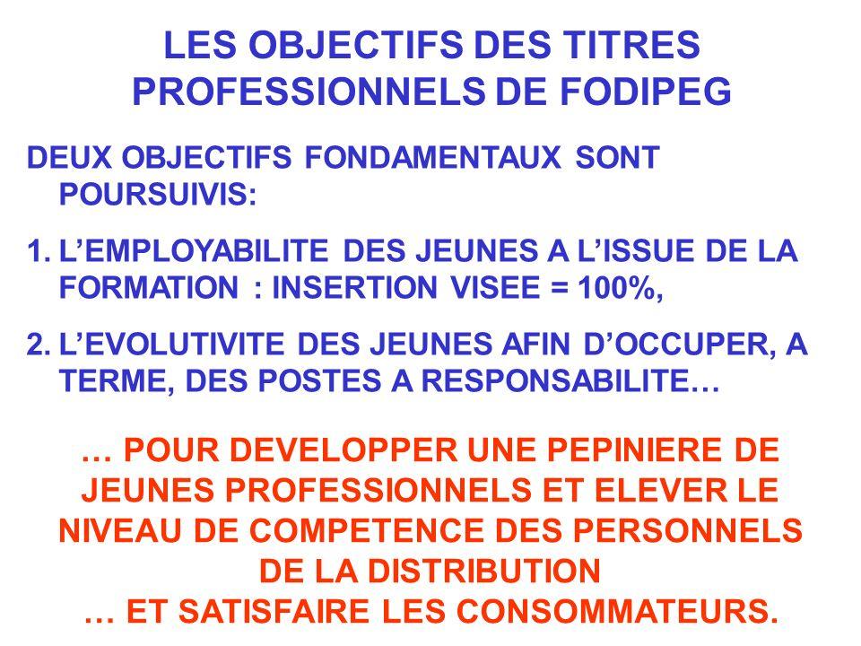 DEUX OBJECTIFS FONDAMENTAUX SONT POURSUIVIS: 1.LEMPLOYABILITE DES JEUNES A LISSUE DE LA FORMATION : INSERTION VISEE = 100%, 2.LEVOLUTIVITE DES JEUNES