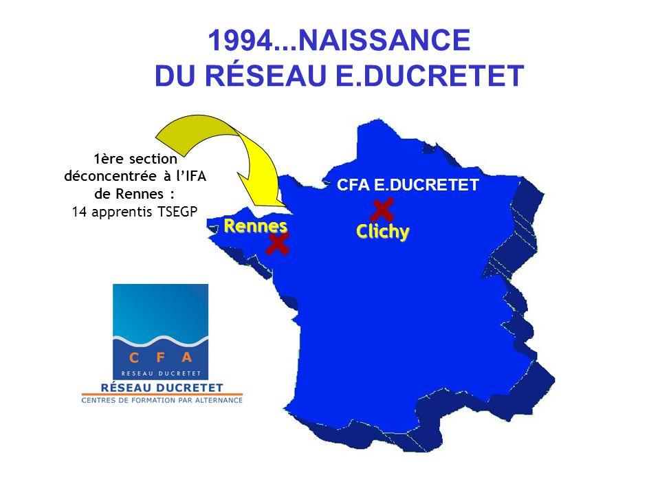 1994...NAISSANCE DU RÉSEAU E.DUCRETET Clichy Rennes 1ère section déconcentrée à lIFA de Rennes : 14 apprentis TSEGP CFA E.DUCRETET