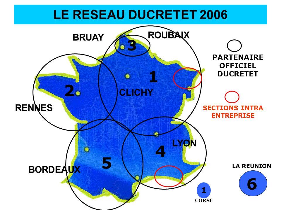LE RESEAU DUCRETET 2006 LA REUNION 1 6 5 2 4 1 CORSE PARTENAIRE OFFICIEL DUCRETET SECTIONS INTRA ENTREPRISE 3 RENNES LYON ROUBAIX BRUAY BORDEAUX CLICH