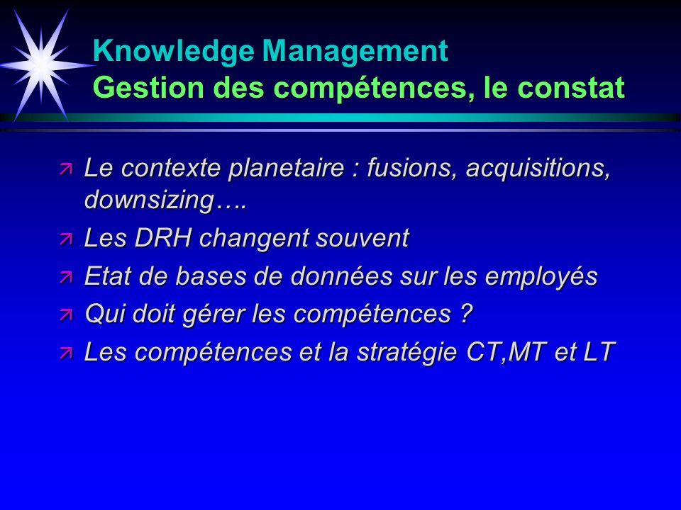 Knowledge Management Gestion des compétences, le constat ä Le contexte planetaire : fusions, acquisitions, downsizing…. ä Les DRH changent souvent ä E