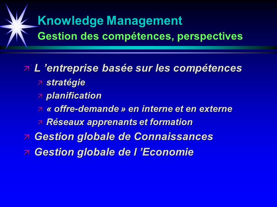 Knowledge Management Gestion des compétences, perspectives ä L entreprise basée sur les compétences ä stratégie ä planification ä « offre-demande » en