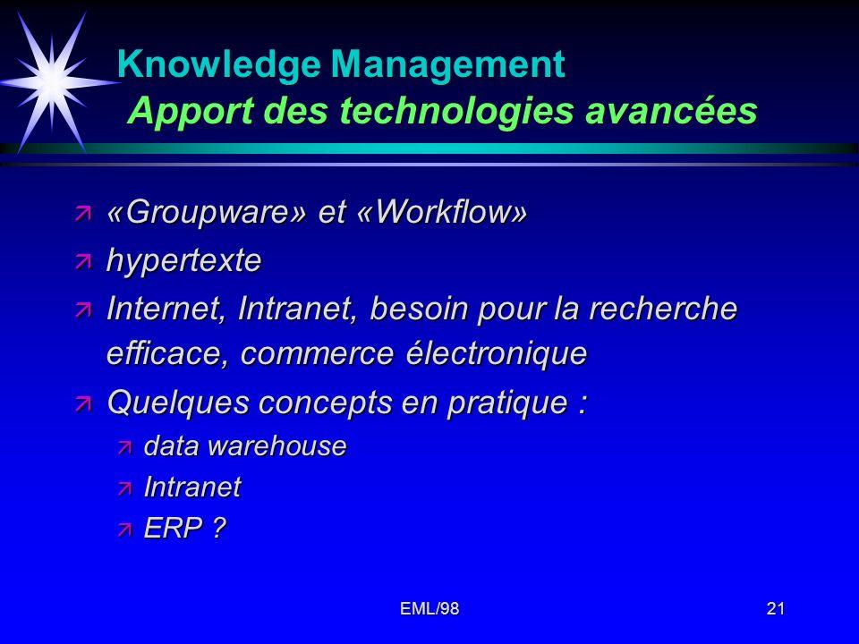 EML/9821 Knowledge Management Apport des technologies avancées ä «Groupware» et «Workflow» ä hypertexte Internet, Intranet, besoin pour la recherche e