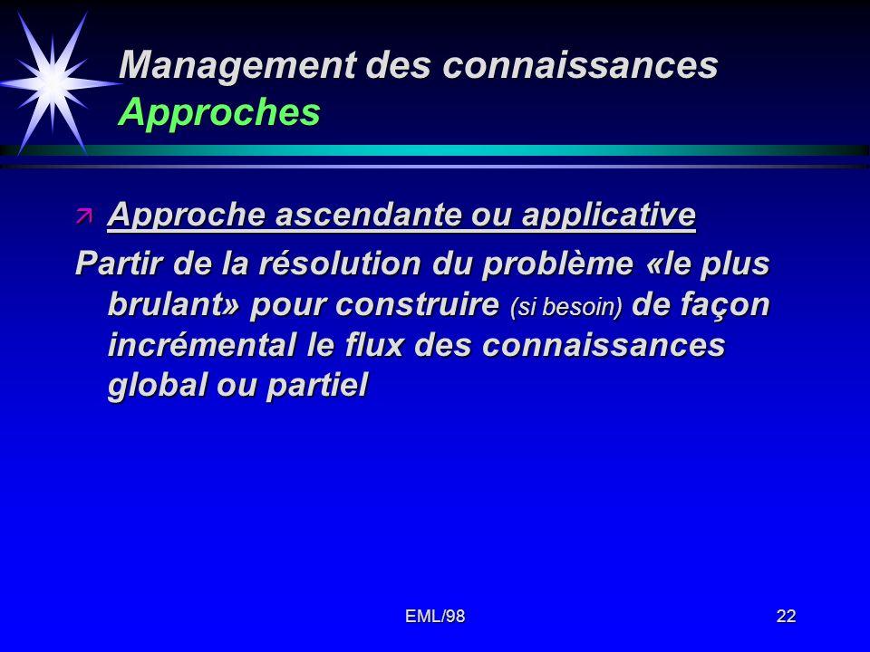 EML/9822 Management des connaissances Approches ä Approche ascendante ou applicative Partir de la résolution du problème «le plus brulant» pour constr