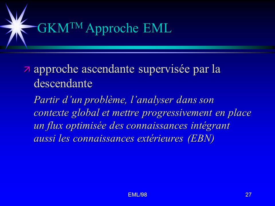 EML/9827 GKM TM Approche EML ä approche ascendante supervisée par la descendante Partir dun problème, lanalyser dans son contexte global et mettre pro