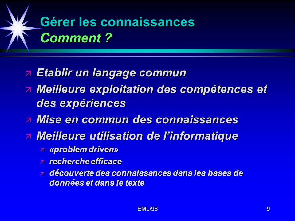 EML/989 Gérer les connaissances Comment ? ä Etablir un langage commun ä Meilleure exploitation des compétences et des expériences ä Mise en commun des