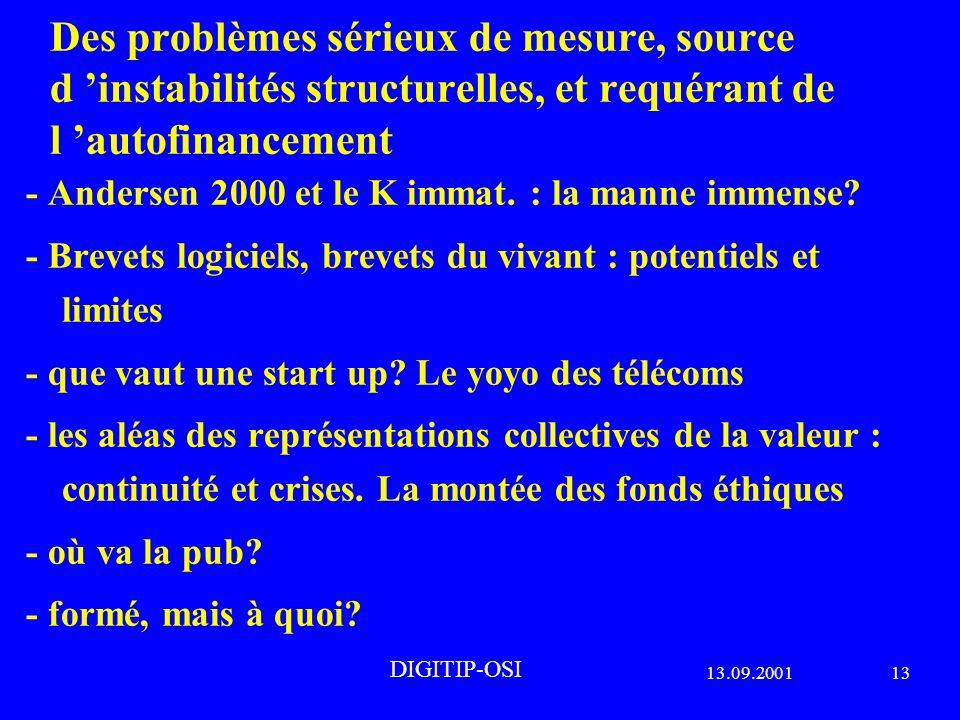 13.09.200113 DIGITIP-OSI Des problèmes sérieux de mesure, source d instabilités structurelles, et requérant de l autofinancement - Andersen 2000 et le K immat.