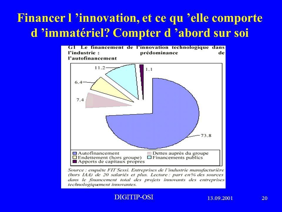 13.09.200120 DIGITIP-OSI Financer l innovation, et ce qu elle comporte d immatériel.