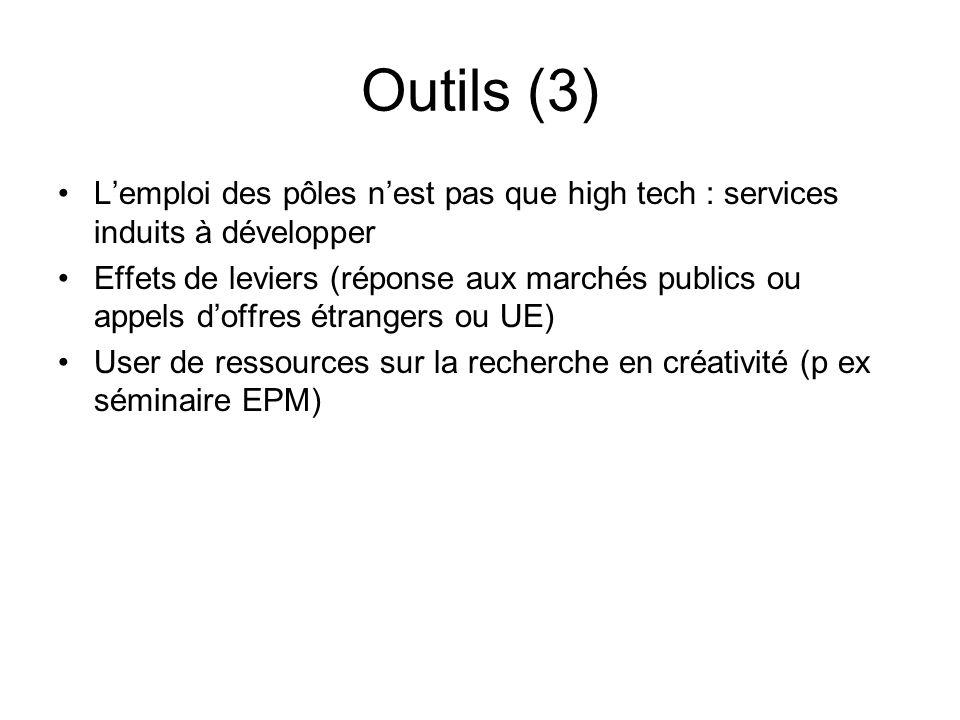 Outils (3) Lemploi des pôles nest pas que high tech : services induits à développer Effets de leviers (réponse aux marchés publics ou appels doffres étrangers ou UE) User de ressources sur la recherche en créativité (p ex séminaire EPM)
