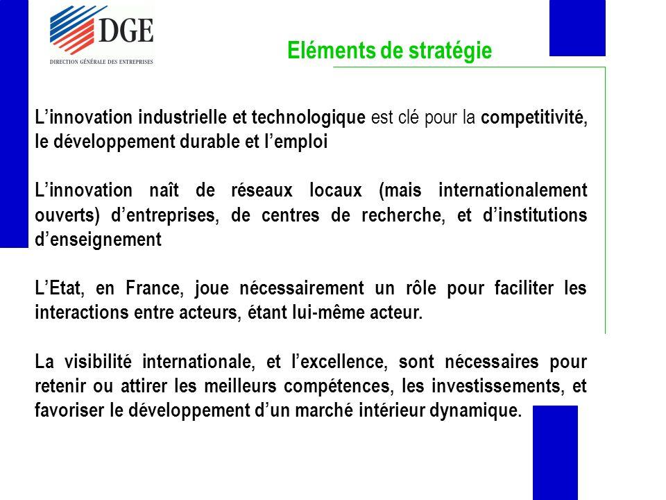 Outils (2) Sécurisation des réseaux Données prospectives http://www.industrie.gouv.fr/portail/chiffres/index_etudes.html http://www.missioneco.org/index.asp http://www.prospective.org/http://www.industrie.gouv.fr/portail/chiffres/index_etudes.htmlhttp://www.missioneco.org/index.asphttp://www.prospective.org/ http://www.2100.org/ http://www.plan.gouv.fr/ …http://www.2100.org/http://www.plan.gouv.fr/ Démarche plus active que défensive Chartes éthiques ; gestion de la PI ex ante Soutien possible des DRIRE (ex Cogito en Alsace) Couplage –Veille technologique, –Veille sur les RH –Veille sur le capital, les F&A