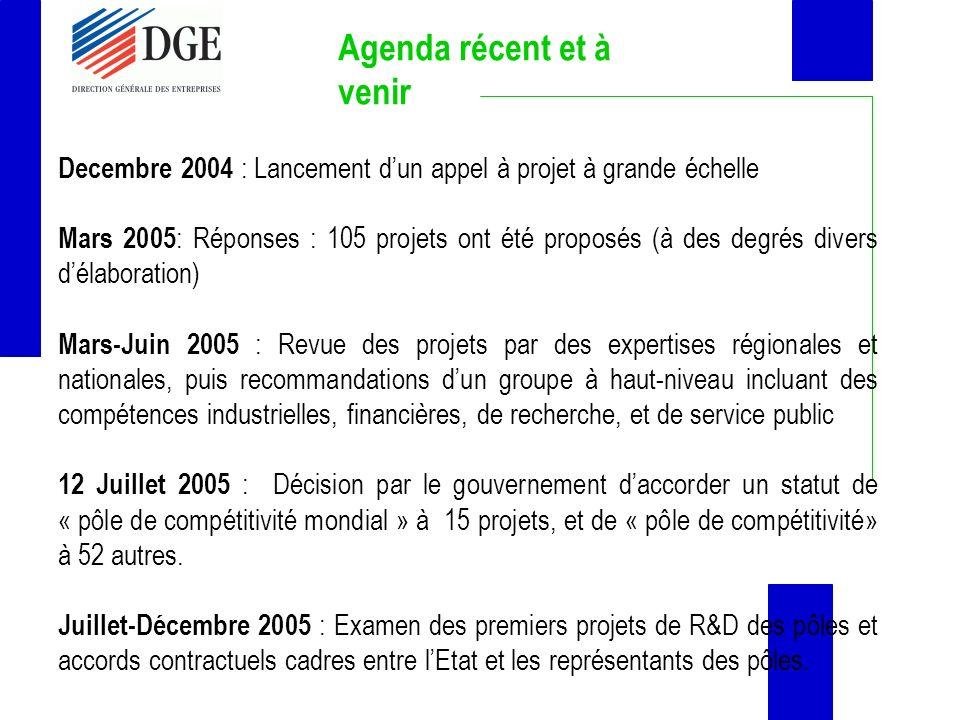 Agenda récent et à venir Decembre 2004 : Lancement dun appel à projet à grande échelle Mars 2005 : Réponses : 105 projets ont été proposés (à des degrés divers délaboration) Mars-Juin 2005 : Revue des projets par des expertises régionales et nationales, puis recommandations dun groupe à haut-niveau incluant des compétences industrielles, financières, de recherche, et de service public 12 Juillet 2005 : Décision par le gouvernement daccorder un statut de « pôle de compétitivité mondial » à 15 projets, et de « pôle de compétitivité» à 52 autres.