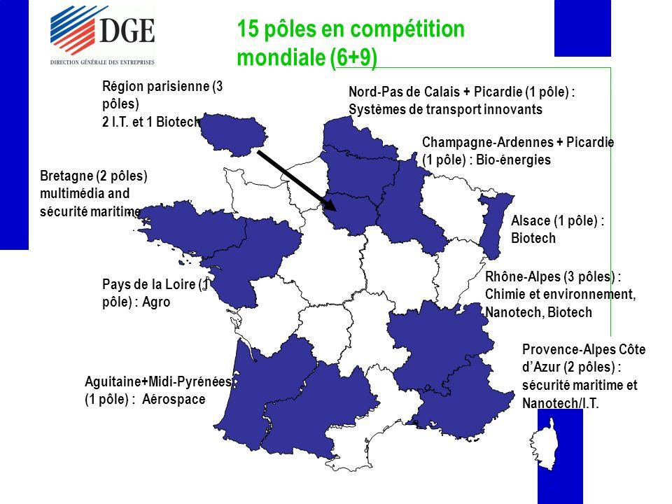 15 pôles en compétition mondiale (6+9) Rhône-Alpes (3 pôles) : Chimie et environnement, Nanotech, Biotech Région parisienne (3 pôles) 2 I.T.
