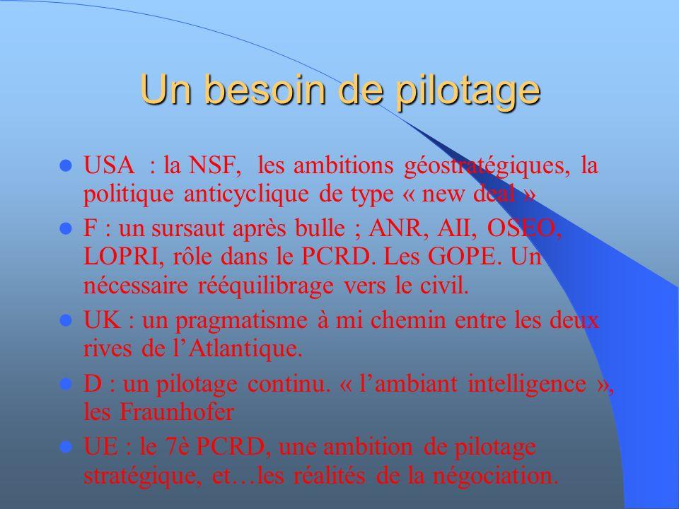 Un besoin de pilotage USA : la NSF, les ambitions géostratégiques, la politique anticyclique de type « new deal » F : un sursaut après bulle ; ANR, AII, OSEO, LOPRI, rôle dans le PCRD.