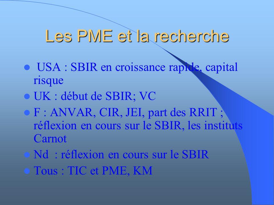 Les PME et la recherche USA : SBIR en croissance rapide, capital risque UK : début de SBIR; VC F : ANVAR, CIR, JEI, part des RRIT ; réflexion en cours sur le SBIR, les instituts Carnot Nd : réflexion en cours sur le SBIR Tous : TIC et PME, KM