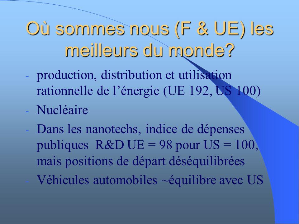 Où sommes nous (F & UE) les meilleurs du monde? - production, distribution et utilisation rationnelle de lénergie (UE 192, US 100) - Nucléaire - Dans