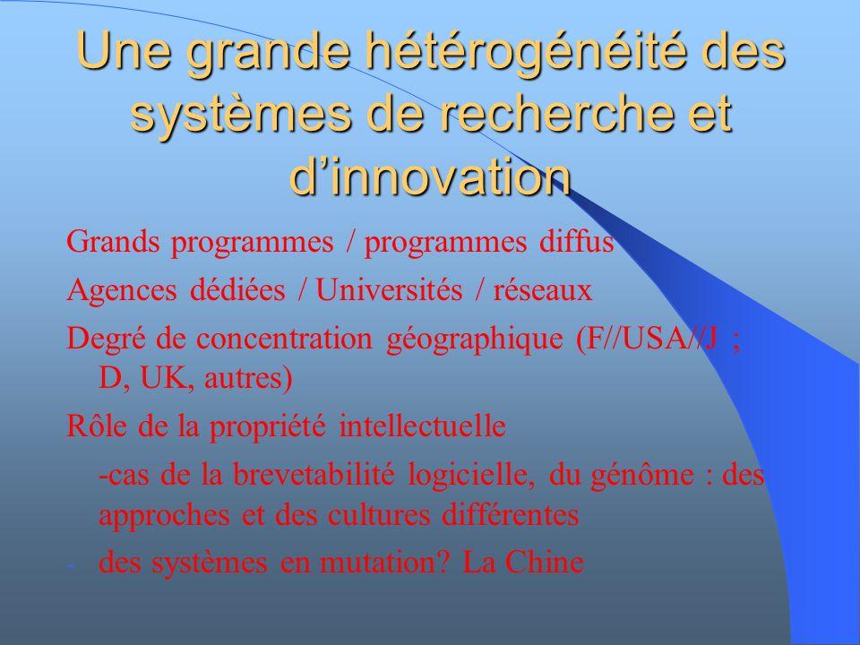 Une grande hétérogénéité des systèmes de recherche et dinnovation Grands programmes / programmes diffus Agences dédiées / Universités / réseaux Degré