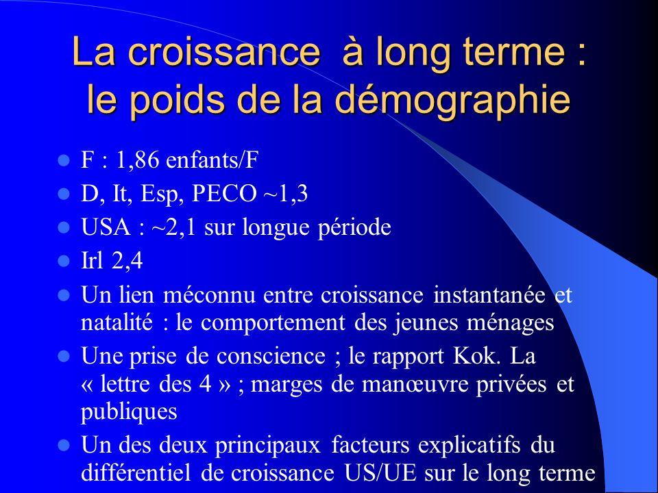La croissance à long terme : le poids de la démographie F : 1,86 enfants/F D, It, Esp, PECO ~1,3 USA : ~2,1 sur longue période Irl 2,4 Un lien méconnu entre croissance instantanée et natalité : le comportement des jeunes ménages Une prise de conscience ; le rapport Kok.