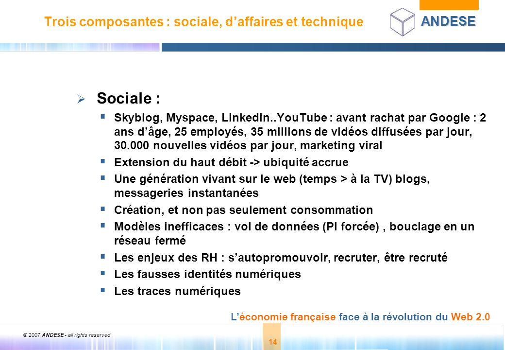 © 2007 ANDESE - all rights reserved 14 ANDESE Léconomie française face à la révolution du Web 2.0 14 Trois composantes : sociale, daffaires et techniq