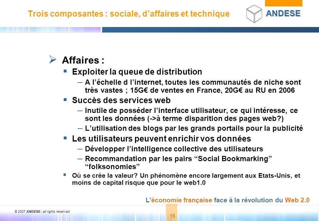 © 2007 ANDESE - all rights reserved 15 ANDESE Léconomie française face à la révolution du Web 2.0 15 Trois composantes : sociale, daffaires et techniq