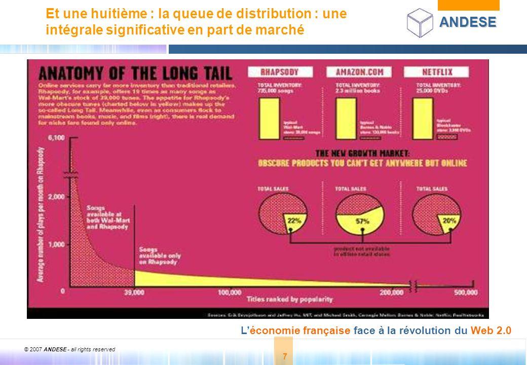 © 2007 ANDESE - all rights reserved 7 ANDESE Léconomie française face à la révolution du Web 2.0 7 Et une huitième : la queue de distribution : une in