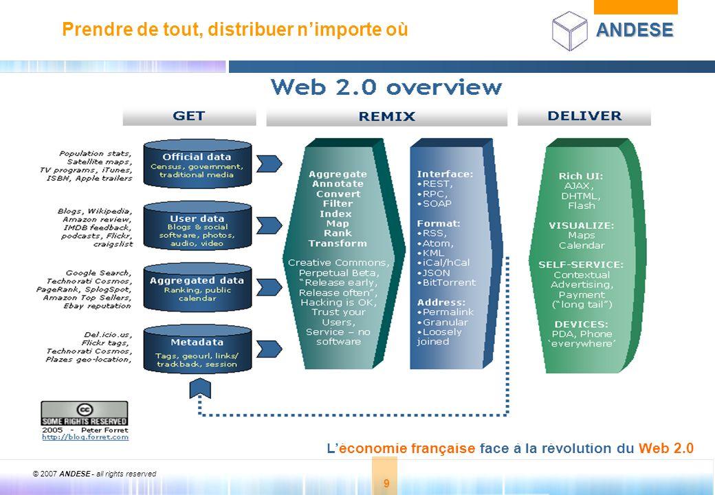 © 2007 ANDESE - all rights reserved 9 ANDESE Léconomie française face à la révolution du Web 2.0 9 Prendre de tout, distribuer nimporte où