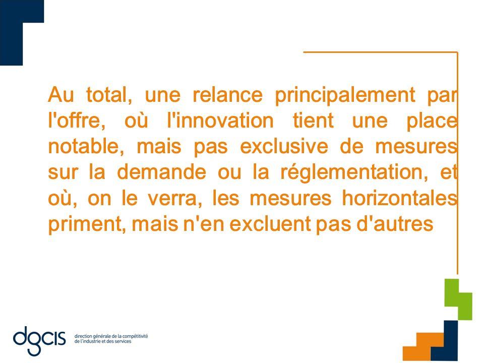 Au total, une relance principalement par l'offre, où l'innovation tient une place notable, mais pas exclusive de mesures sur la demande ou la réglemen