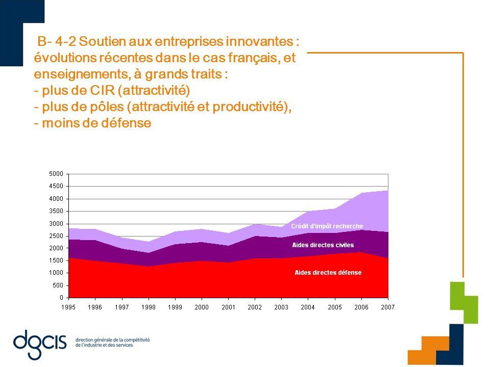 B- 4-2 Soutien aux entreprises innovantes : évolutions récentes dans le cas français, et enseignements, à grands traits : - plus de CIR (attractivité)