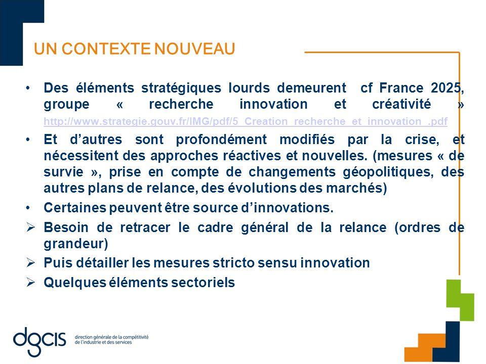 UN CONTEXTE NOUVEAU Des éléments stratégiques lourds demeurent cf France 2025, groupe « recherche innovation et créativité » http://www.strategie.gouv