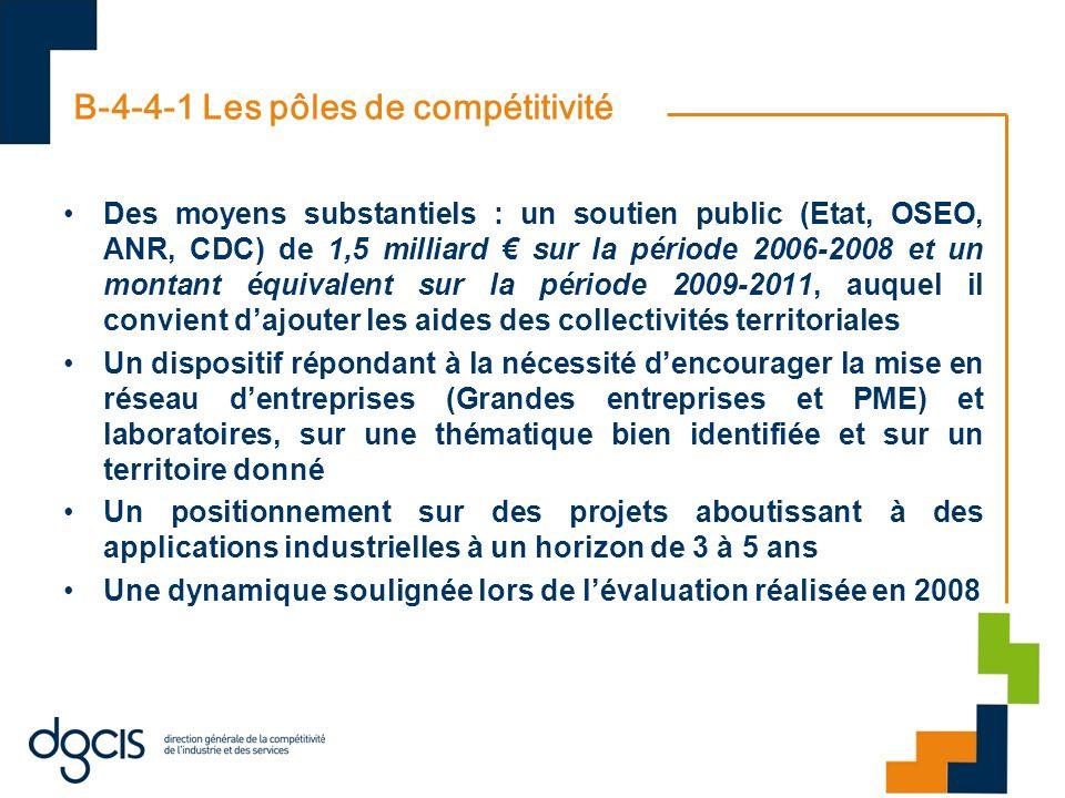 B-4-4-1 Les pôles de compétitivité Des moyens substantiels : un soutien public (Etat, OSEO, ANR, CDC) de 1,5 milliard sur la période 2006-2008 et un m