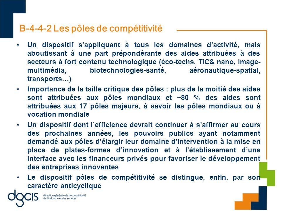 B-4-4-2 Les pôles de compétitivité Un dispositif sappliquant à tous les domaines dactivité, mais aboutissant à une part prépondérante des aides attrib