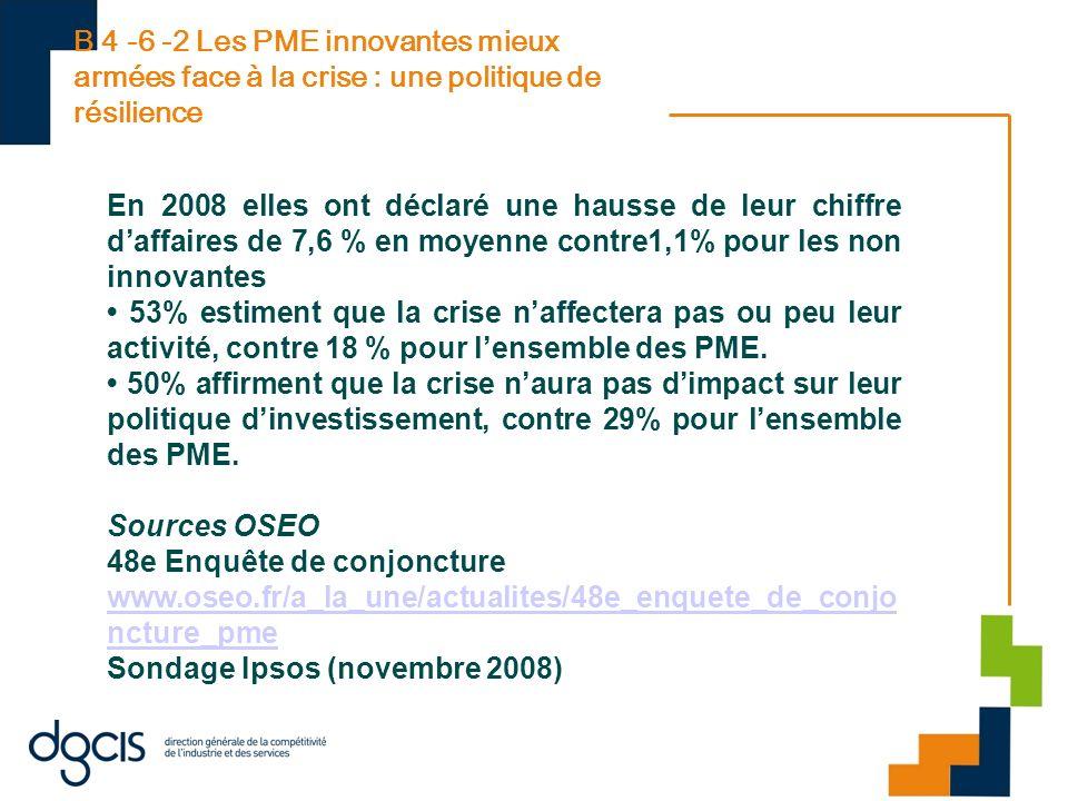 B 4 -6 -2 Les PME innovantes mieux armées face à la crise : une politique de résilience En 2008 elles ont déclaré une hausse de leur chiffre daffaires