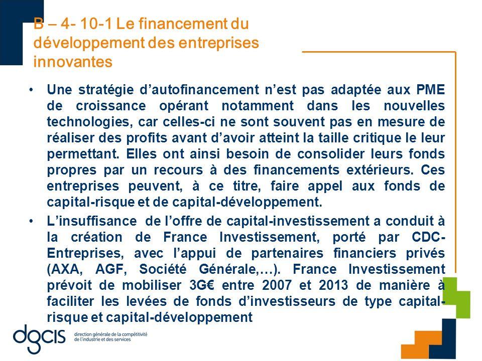 B – 4- 10-1 Le financement du développement des entreprises innovantes Une stratégie dautofinancement nest pas adaptée aux PME de croissance opérant n