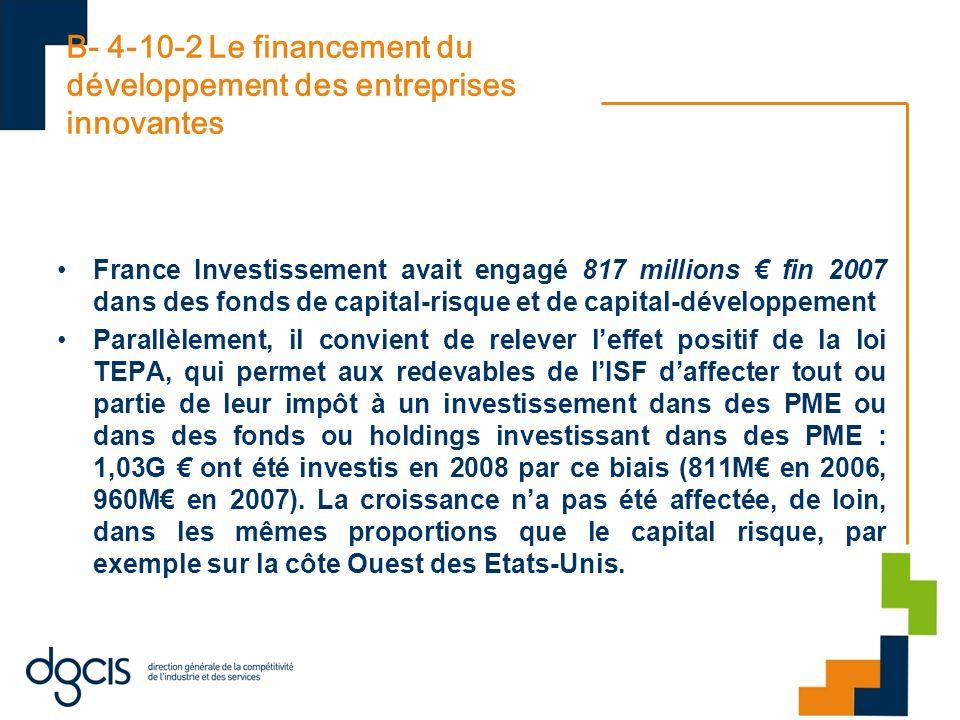 B- 4-10-2 Le financement du développement des entreprises innovantes France Investissement avait engagé 817 millions fin 2007 dans des fonds de capita