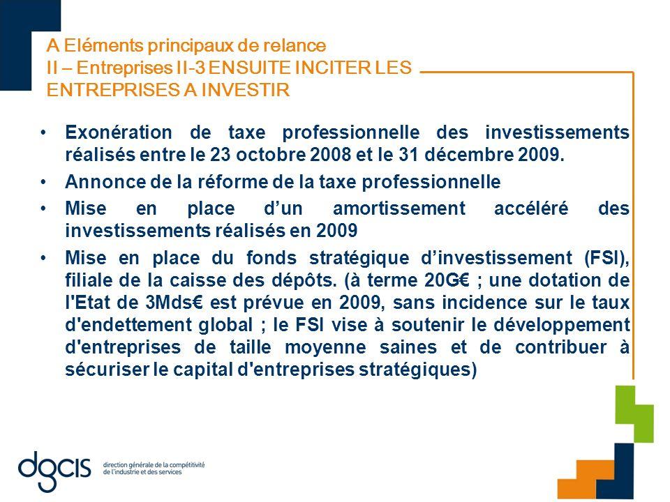 A Eléments principaux de relance II – Etat II-4 LETAT INVESTIT EGALEMENT Accélération des investissements de lEtat à hauteur de 4 G (infrastructures, enseignement supérieur et recherche, défense et sécurité, patrimoine de lEtat) Investissement des entreprises publiques en hausse de 4 G par rapport à 2008 Possibilité, examinée au cas par cas, que lEtat garantisse partiellement les emprunts des grands projets (avec un plafond de 8 G) Modification du code des marchés publics (relèvement de seuils, assouplissement de certaines règles…) SBA européen (déc 2008) Annonce du plan de relance le 4 décembre (26G dont ce qui précède) http://www.relance.gouv.fr/spip.php?page=chiffre-relance http://www.premier- ministre.gouv.fr/chantiers/plan_relance_economie_1393/ http://www.relance.gouv.fr/spip.php?page=chiffre-relance http://www.premier- ministre.gouv.fr/chantiers/plan_relance_economie_1393/ Coordination UE : conseil européen du 12 décembre (200G essentiellement par addition des politiques des Etats membres) Politique dinnovation européenne : discours du PR du 9 décembre http://www.elysee.fr/accueil/ http://www.elysee.fr/accueil/ SNRI : cf discours de Valérie Pécresse du 31 3 2009 ; quelles politiques anticycliques pour la loi de finances 2010?