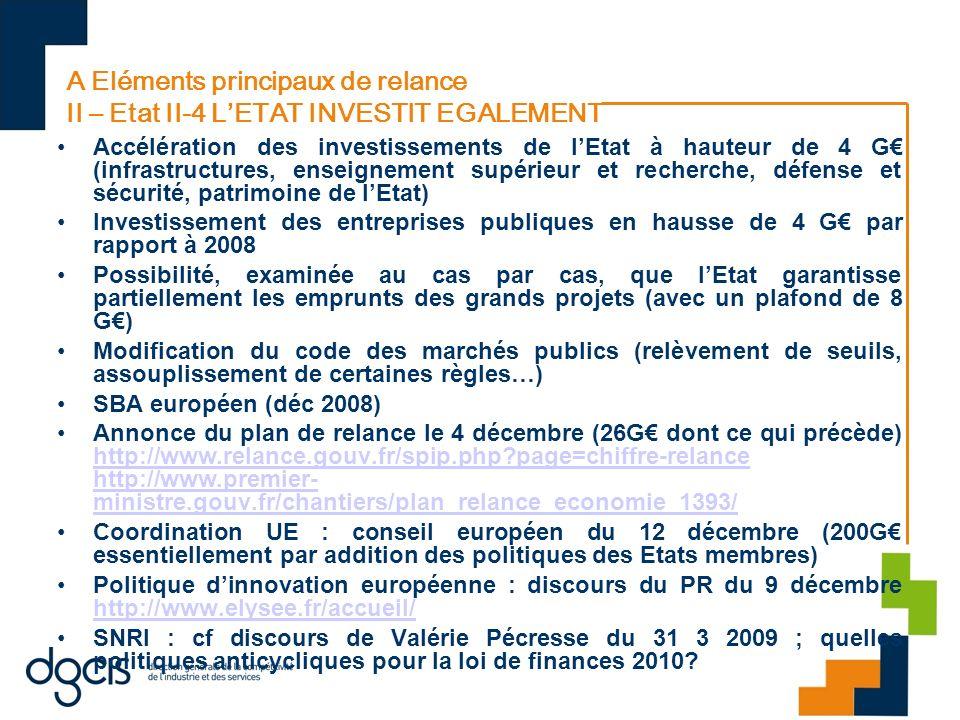 A Eléments principaux de relance II – Etat II-4 LETAT INVESTIT EGALEMENT Accélération des investissements de lEtat à hauteur de 4 G (infrastructures,